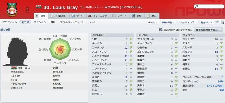 Louis Gray2012