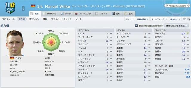 Marcel Wilke2012