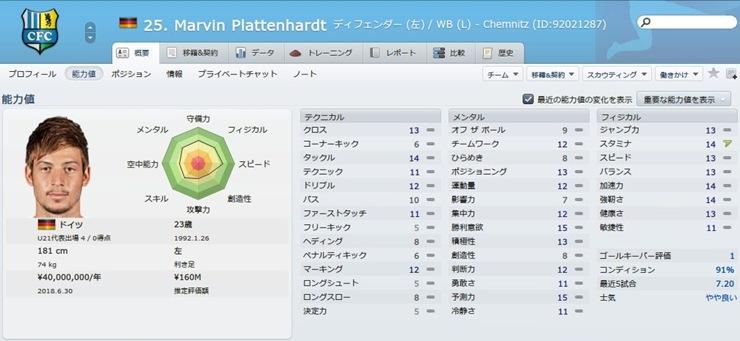 Marvin Plattenhardt2015