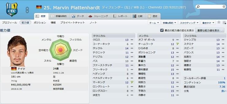 Marvin Plattenhardt2016