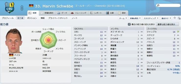 Marvin Schwabe2015
