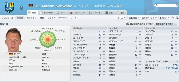 Marvin Schwabe2016