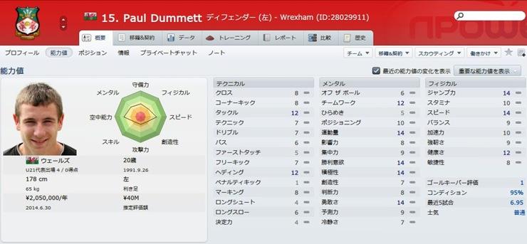 Paul Dummett2012