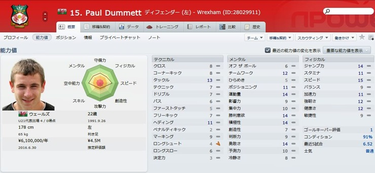 Paul Dummett2014