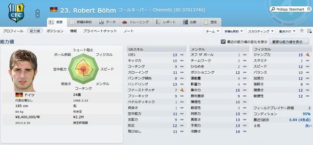 Robert Bohm2012