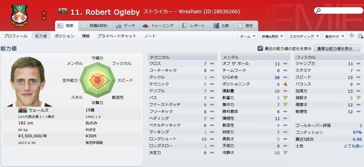 Robert Ogleby2011
