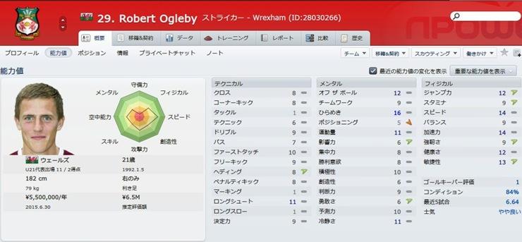 Robert Ogleby2013