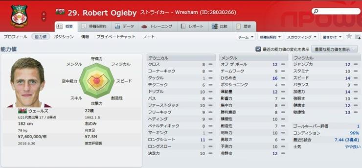 Robert Ogleby2014