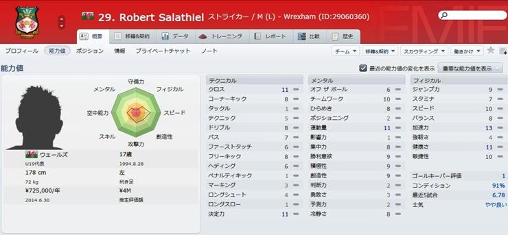 Robert Salathiel2011