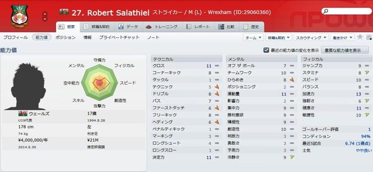 Robert Salathiel2012