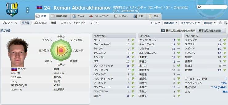 Roman Abdurakhmanov2012