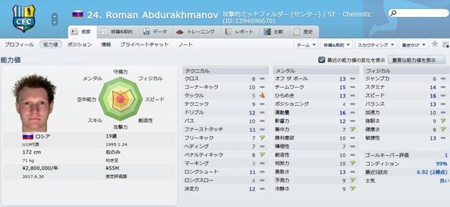 Roman Abdurakhmanov2014