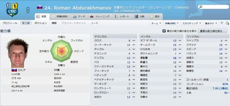 Roman Abdurakhmanov2015