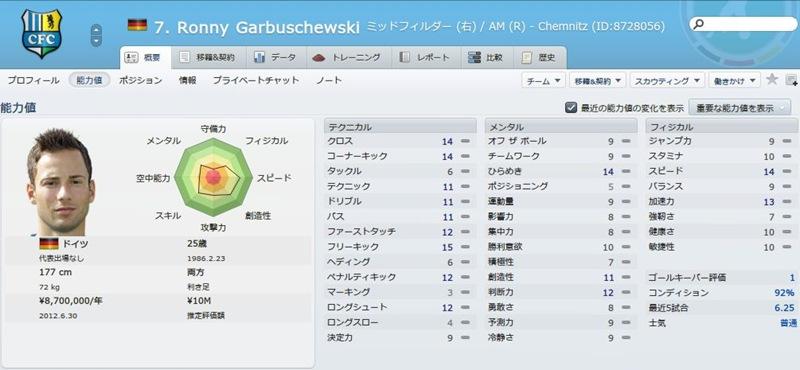 Ronny Garbuschewski2011