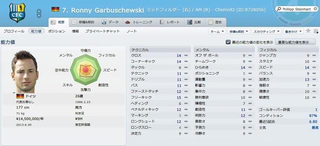 Ronny Garbuschewski2012