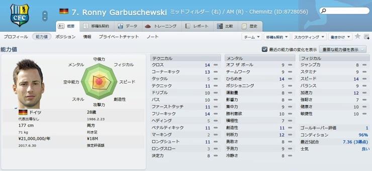 Ronny Garbuschewski2014