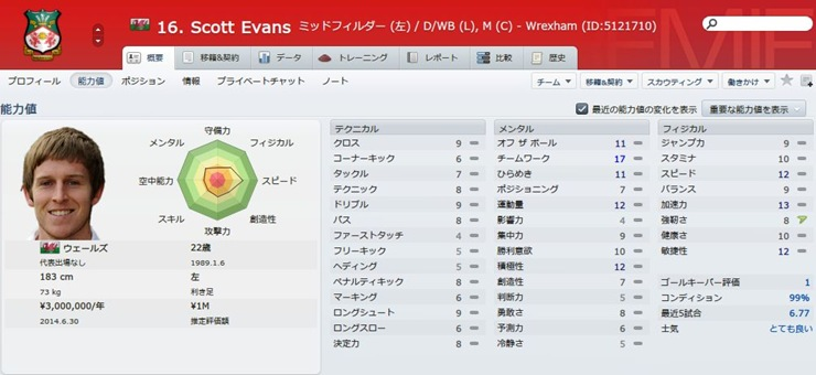 Scott Evans2011
