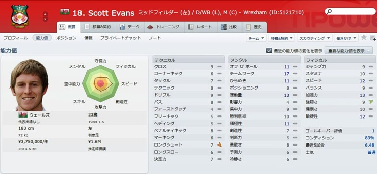 Scott Evans2012