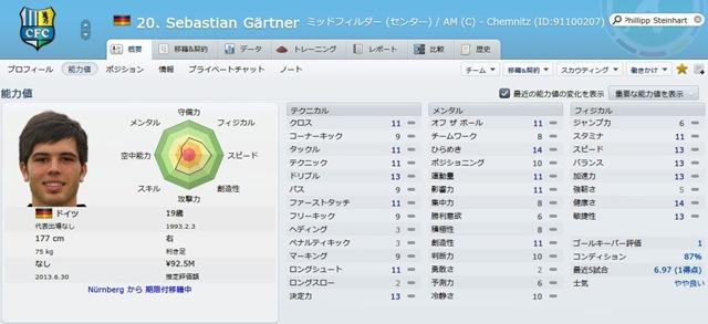 Sebastian Gartner2012
