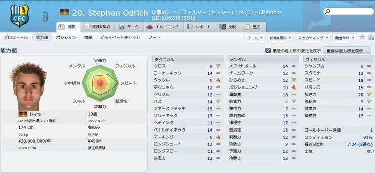 Stephan Odrich2016