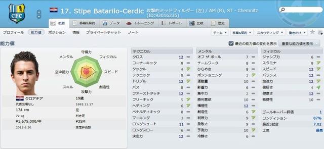 Stipe Batarilo Cerdic2012