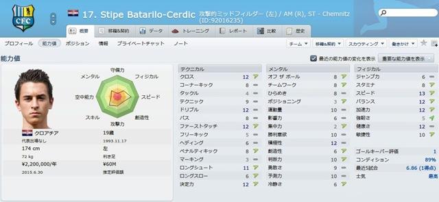 Stipe Batarilo Cerdic2013