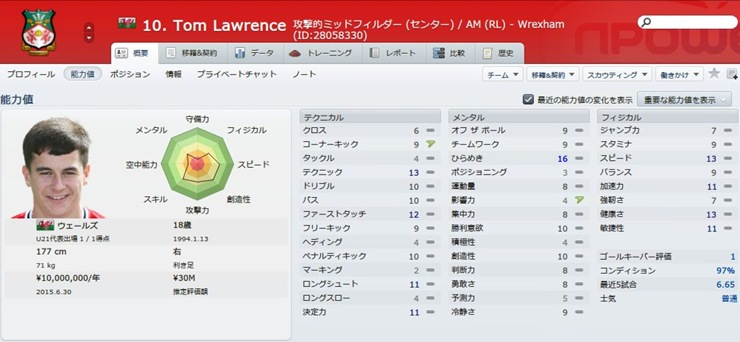 Tom Lawrence2012