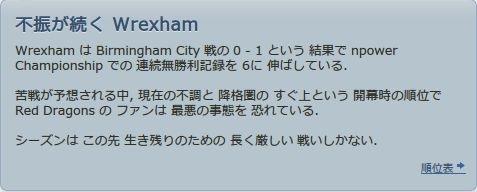 Wrexham_2014_09_02