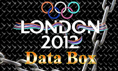 【企画】 ロンドンオリンピック2012速報 データボックス