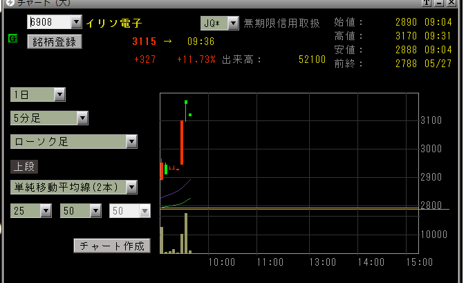 201305280938112f0.png