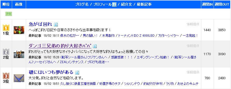 NO1_LANK.jpg