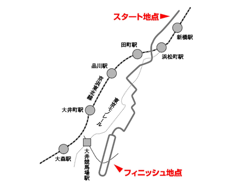 東京コース