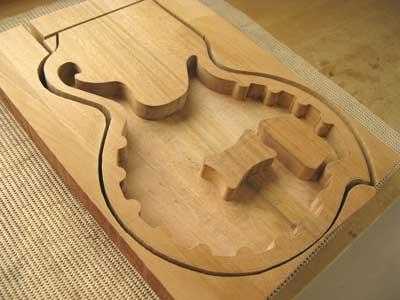 日本製シンラインギター