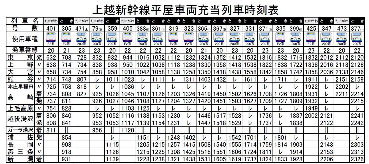 上越 新幹線 時刻 表 上り