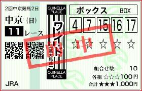中京11 CBC賞
