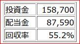 2013 重賞成績