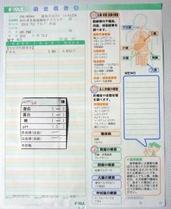 PSAと尿検査結果~20131224