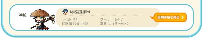 炎龍法師、ランキング30位、666.130