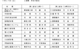 神奈川2回戦