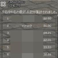 81 ファッションコンテスト 11歳 11