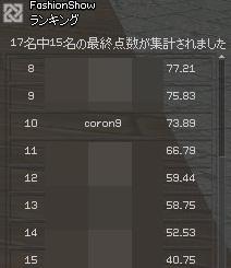 ランキング2012-07-15 ファッコントナメ 8