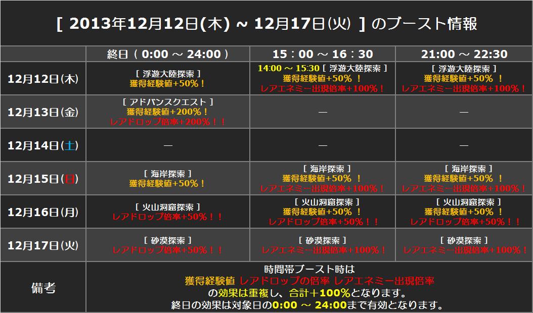 ブースト情報_20131211