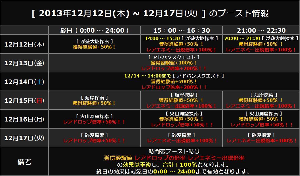 ブースト情報_20131211_改