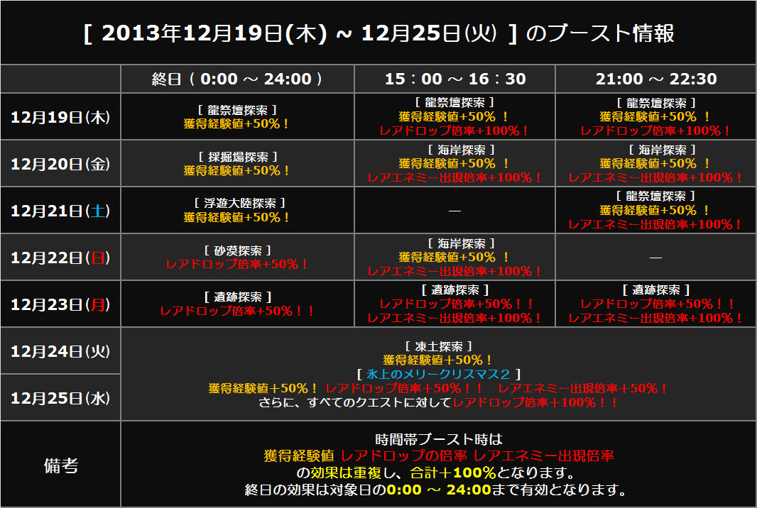 ブースト情報_20131218
