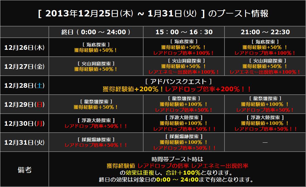 ブースト情報_20131225