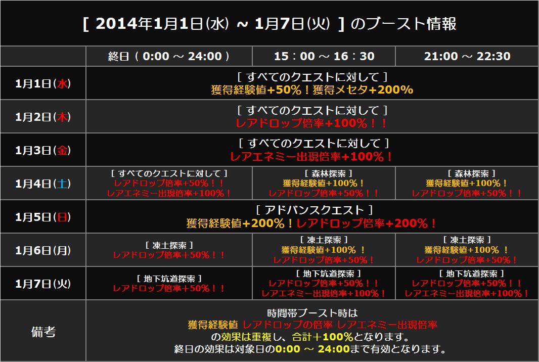 ブースト情報_20140101