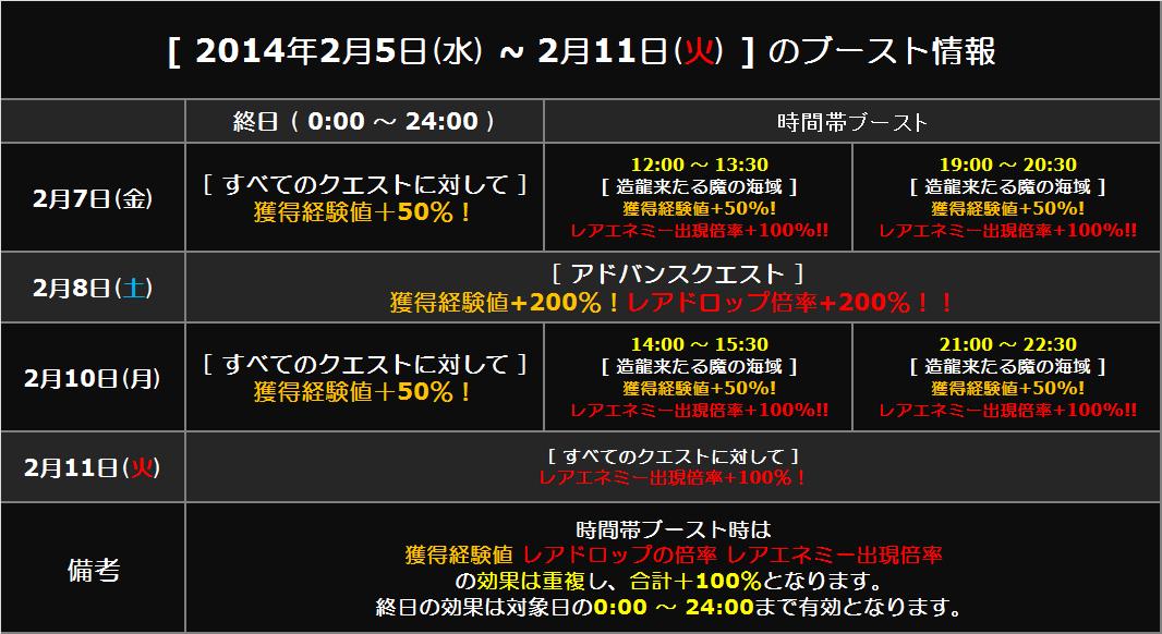 ブースト情報_20140205