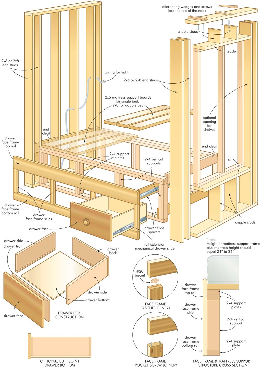Woodworking building plans pdf woodworking for House frame floor bed plans