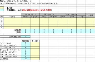 消化管理表