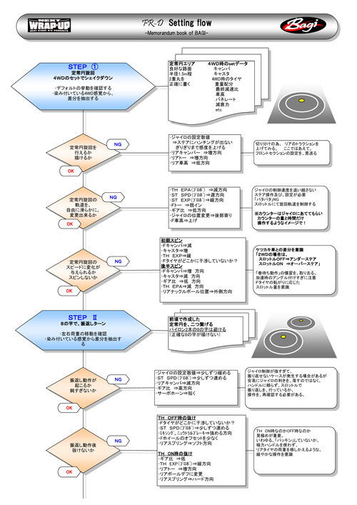 FR-D Set fiow_ページ_1